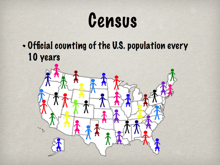 What is the U.S. Census? | Curious.com