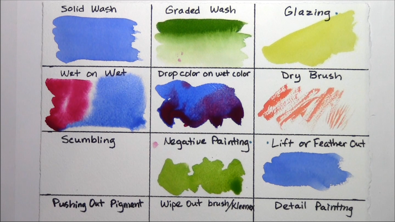 Watercolor brushstrokes for Basic painting