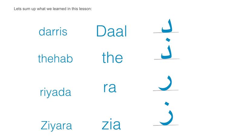 Arabic Letters: Daal, Thaal, Ra, Zaay