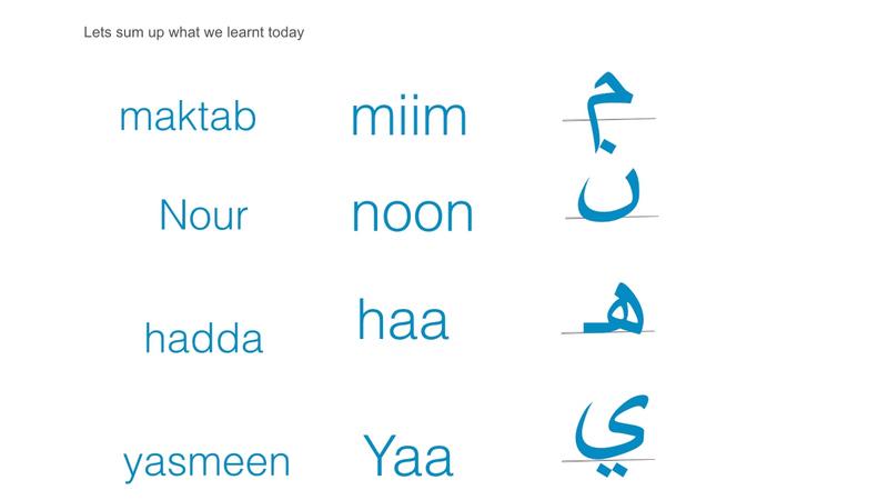 Arabic Letters: Miim, Ha, Wow, Noon, Yaa
