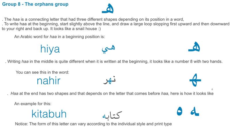 Writing arabic miim and ha expocarfo Image collections