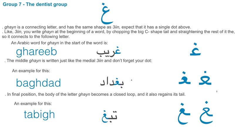 Writing arabic ain 3iin and ghayn expocarfo Image collections