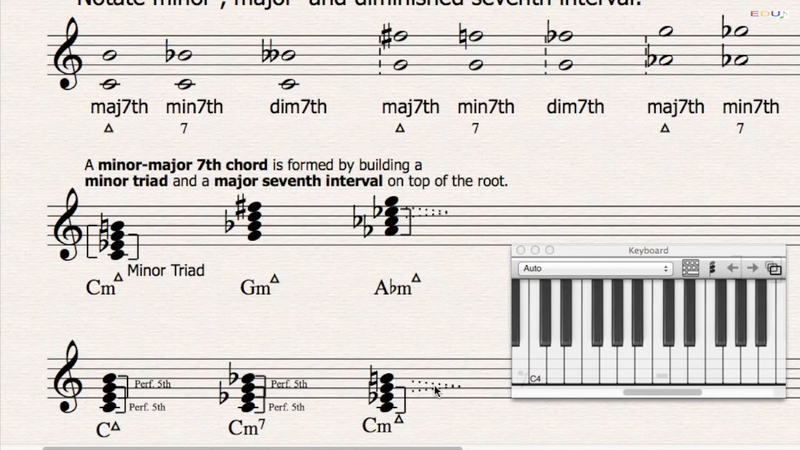 The Minor Major 7th Chord