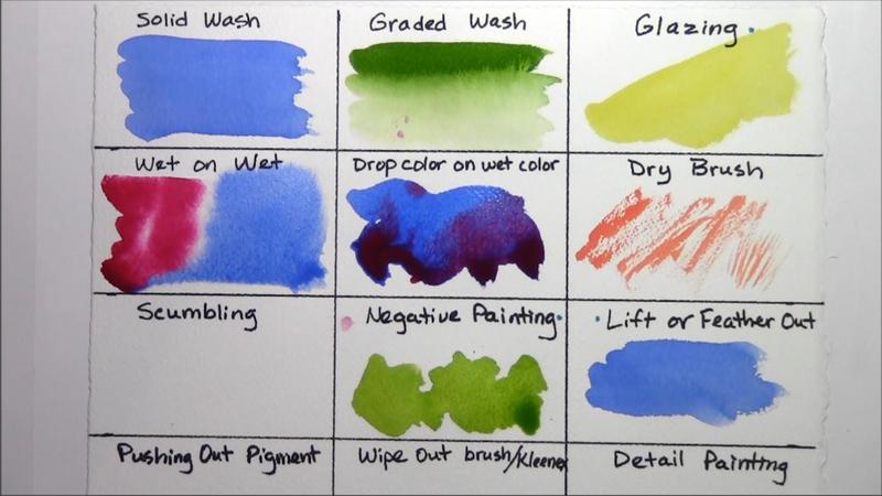 watercolor texturing techniques